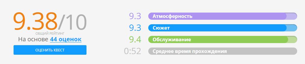 """Мистический квест """"Одержимость"""""""