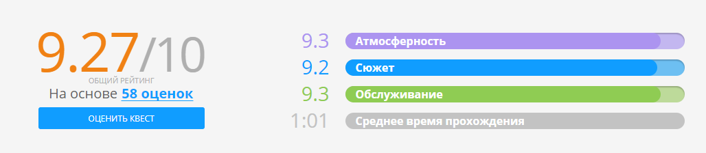 """Технологічний квест """"Валізна фабрика"""""""